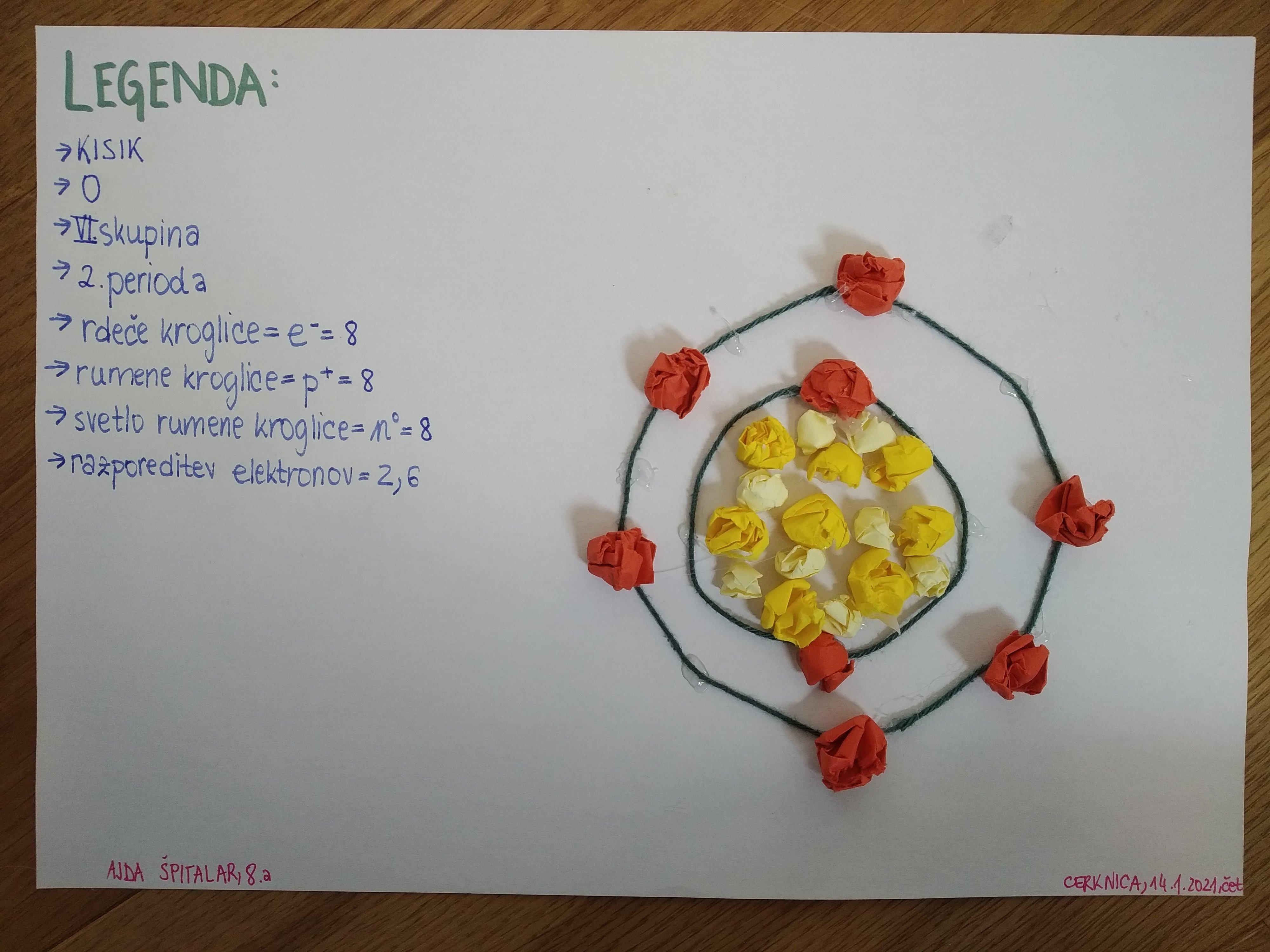 atom-kisika_ajda